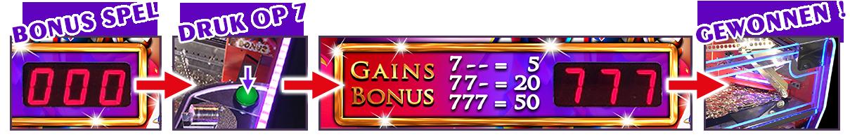 Bonusspel